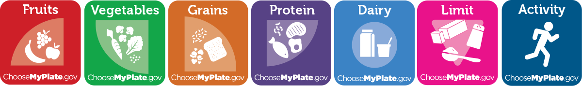 My Plate Icons